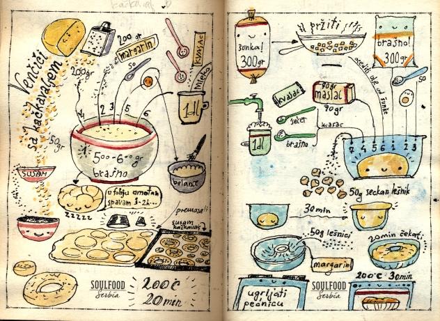 kuhinjica